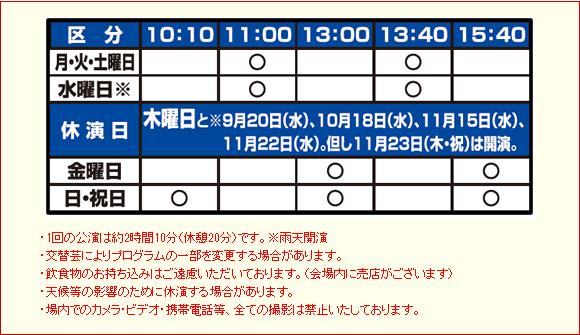 木下大サーカス公演時間(熊本)