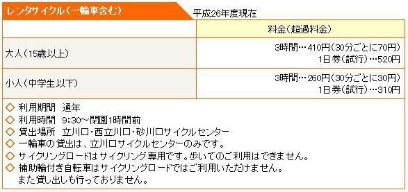 国営昭和記念公園 レンタルサイクル