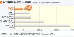 イーセットセキュリティソフト01